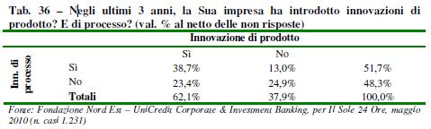 innovaz2